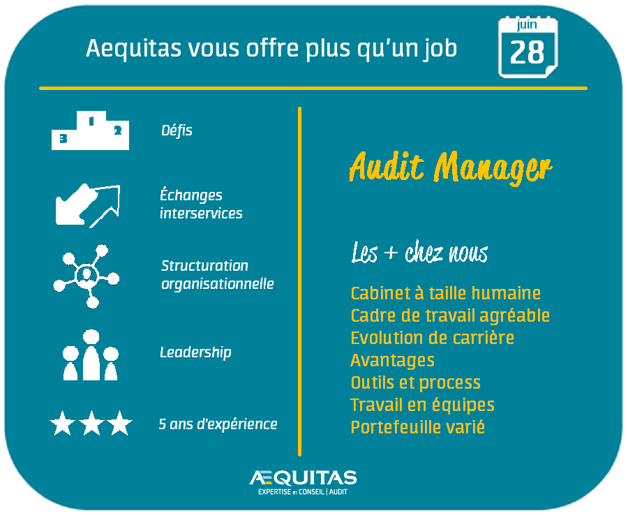 Cabinet lillois d'Aequitas embauche manager audit H/F